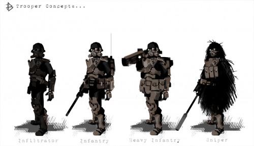 concept troopas